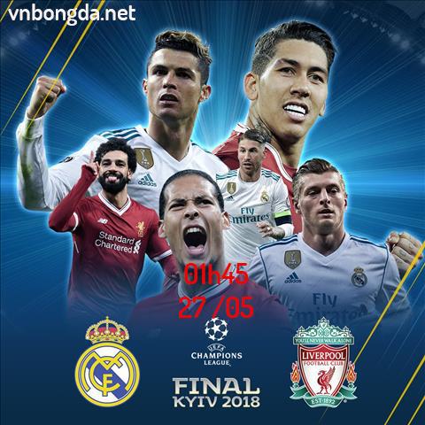Link sopcats: Real Madrid vs Liverpool