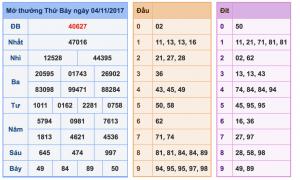 Chốt dự đoán xổ số miền bắc ngày 05/11 của các chuyên gia