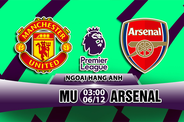 Link sopcast MU vs Arsenal