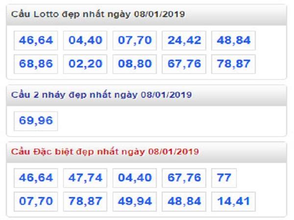 Cầu đẹp dự đoán kết quả xổ số miền bắc ngày 08/01 tỷ lệ trúng cao
