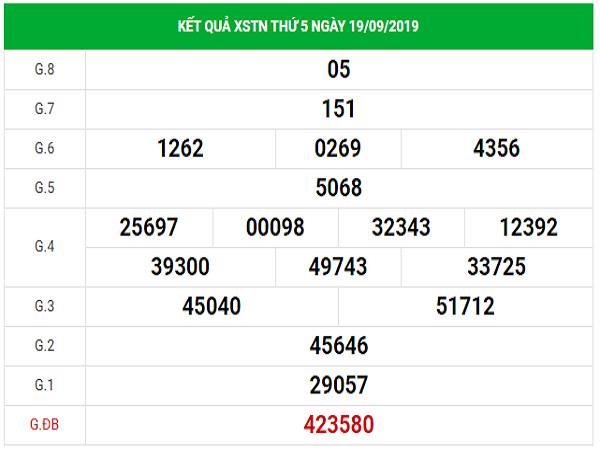 Dự đoán KQXS Tây Ninh hôm nay thứ 5 ngày 26/9/2019