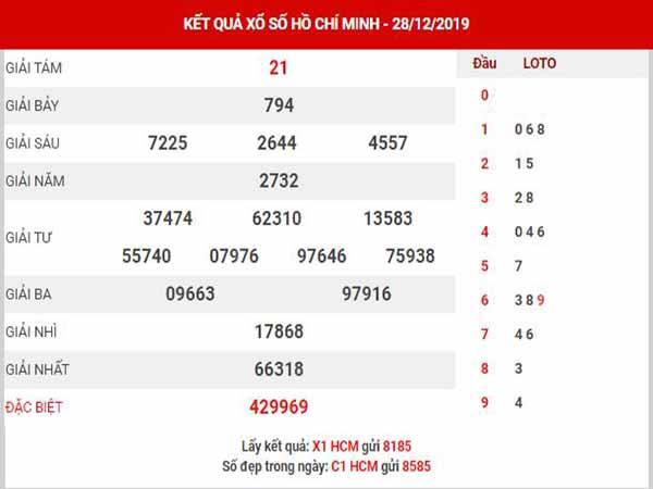 Thống kê XSCM ngày 30/12/2019