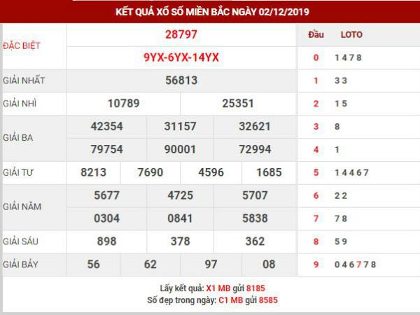 Dự đoán kết quả XSMB Vip ngày 03/12/2019