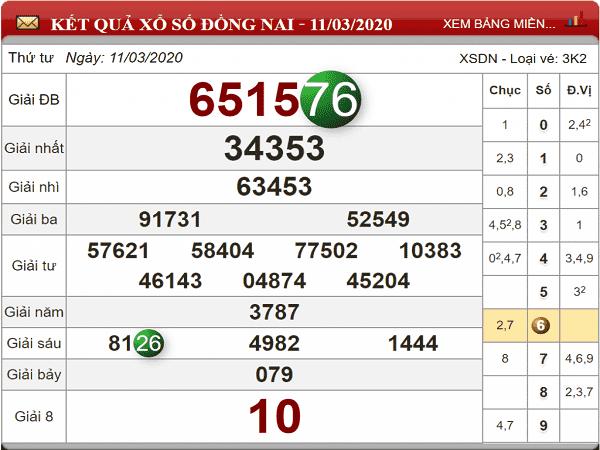 Các chuyên gia dự đoán kqxs xổ số đồng nai ngày 18/03