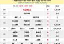 Phân tích kqxs miền Bắc 31/3/2020, chốt số dự đoán xs hôm nay
