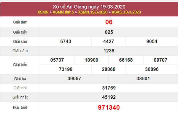 Soi cầu VIP XSAG 26/3/2020 cùng các siêu cao thủ