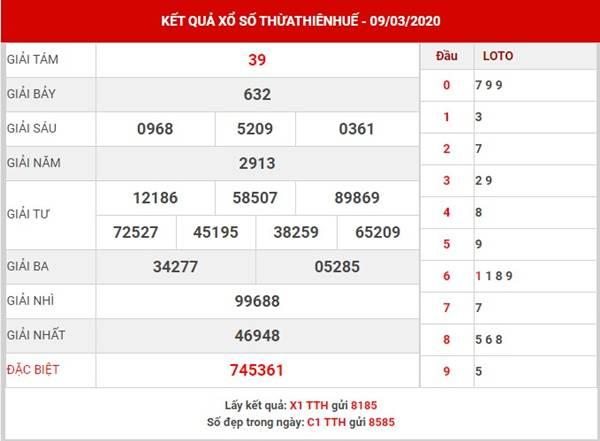 Phân tích KQXS Thừa Thiên Huế ngày 16-3-2020