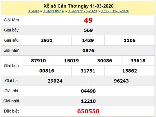 xo-so-can-tho-11-3-2020-min