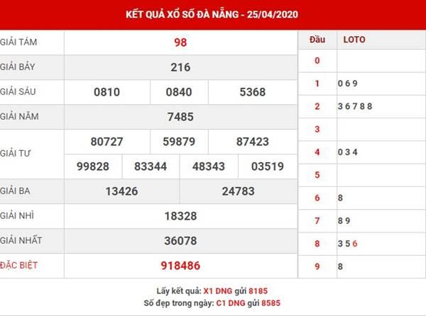 Dự đoán kết quả xs Đà Nẵng thứ 4 ngày 29-4-2020