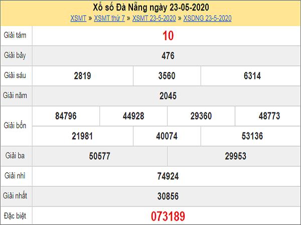 Nhận định XSDNG 27/5/2020