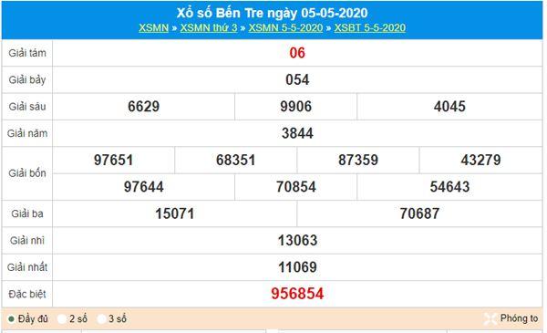 Thống kê XSBT 12/5/2020 - KQXS Bến Tre thứ ba