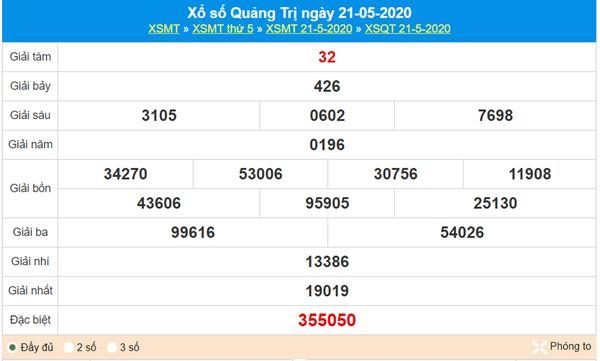 Thống kê XSQT 28/5/2020 - KQXS Quảng Trị thứ 5