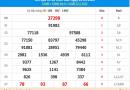 Bảng KQXSMB – Soi cầu bạch thủ xổ số miền bắc ngày 23/05 chuẩn xác