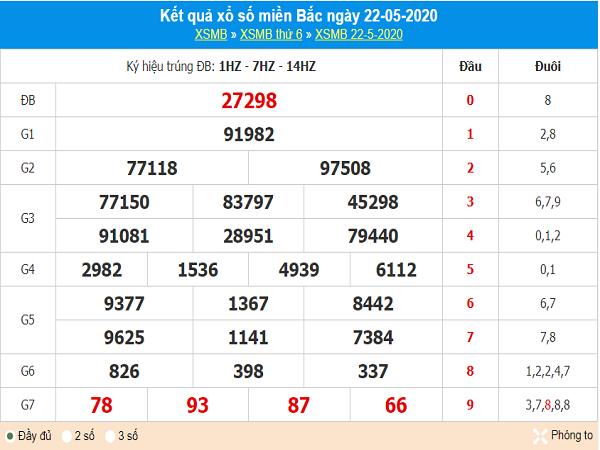 Bảng KQXSMB - Soi cầu bạch thủ xổ số miền bắc ngày 23/05 chuẩn xác