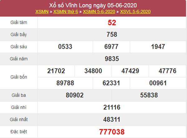 Thống kê XSVL 12/6/2020 chốt KQXS Vĩnh Long thứ 6