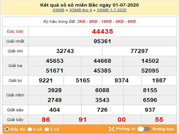 Các chuyên gia tổng hợp KQXSMB- Dự đoán xổ số miền bắc ngày 02/07