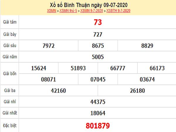 Bảng KQXSBT- Nhận định xổ số bình thuận ngày 16/07 chuẩn xác