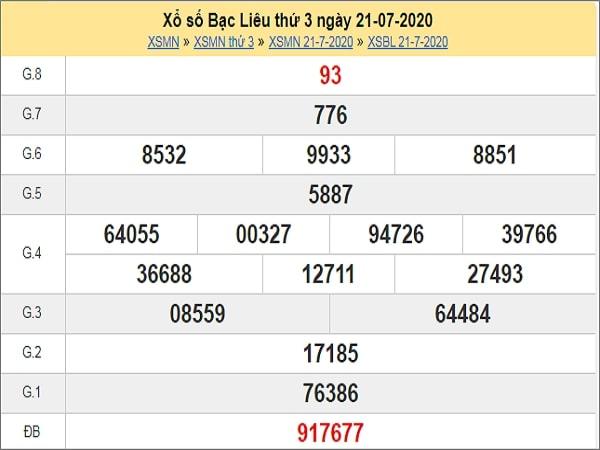 Dự đoán XSBL 28/7/2020