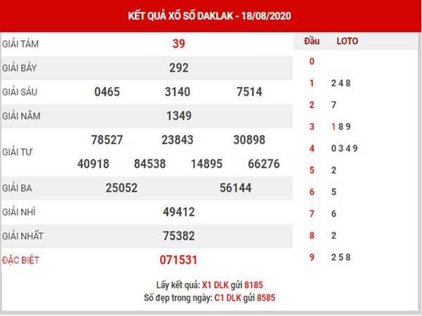Thống kê XSDLK ngày 25/8/2020