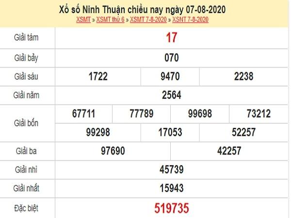 Dự đoán xổ số Ninh Thuận 14-08-2020