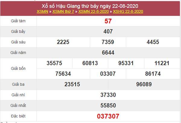 Phân tích XSHG 29/8/2020 chốt lô Hậu Giang thứ 7 cùng cao thủ