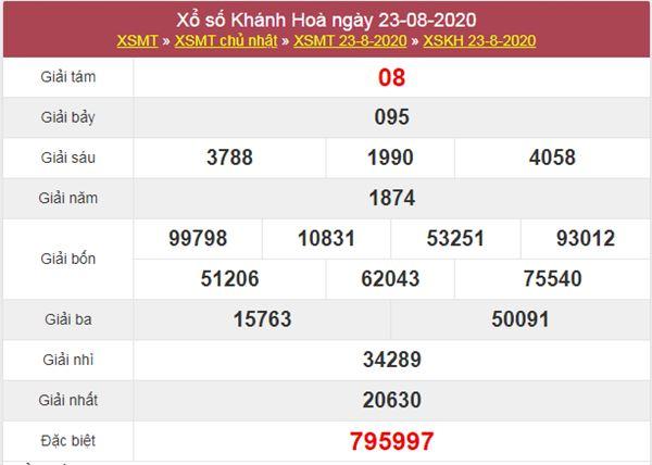 Thống kê XSKH 26/8/2020 chốt KQXS Khánh Hòa thứ 4