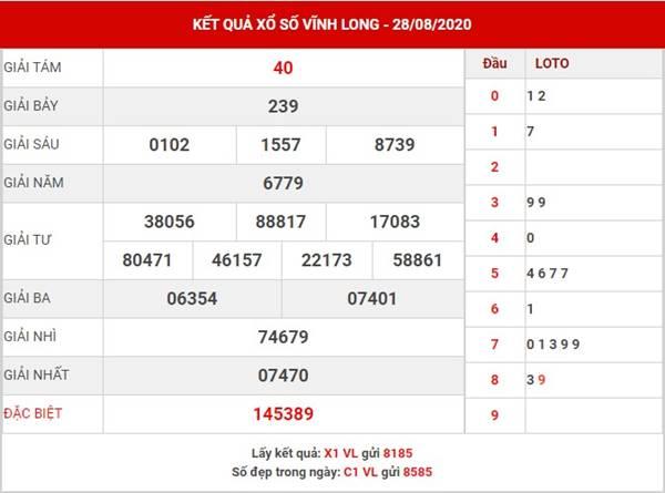 Phân tích kết quả xổ số Vĩnh Long thứ 6 ngày 4-9-2020
