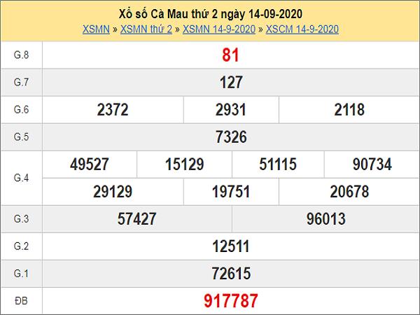 Soi cầu KQXSCM ngày 21/09/2020- soi cầu xổ số cà mau thứ 2