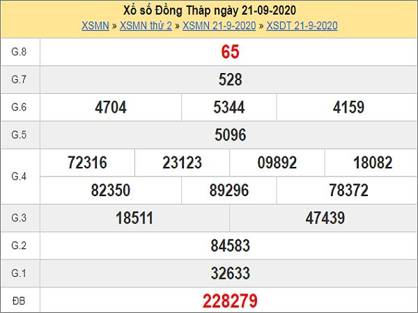 Soi cầu KQXSDT ngày 28/09/2020 - xổ số đồng tháp của các chuyên gia