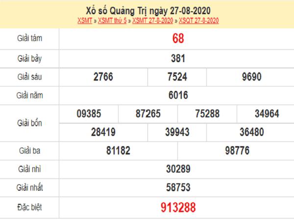 Phân tích KQXSQT- xổ số quảng trị ngày 03/09/2020 hôm nay