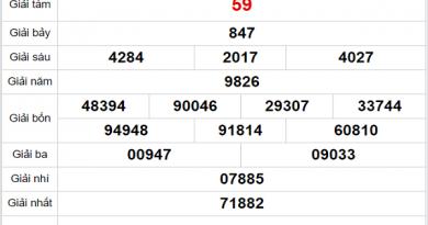 Tổng hợp phân tích KQXSKH ngày 30/09/2020- xổ số khánh hòa thứ 4 hôm nay