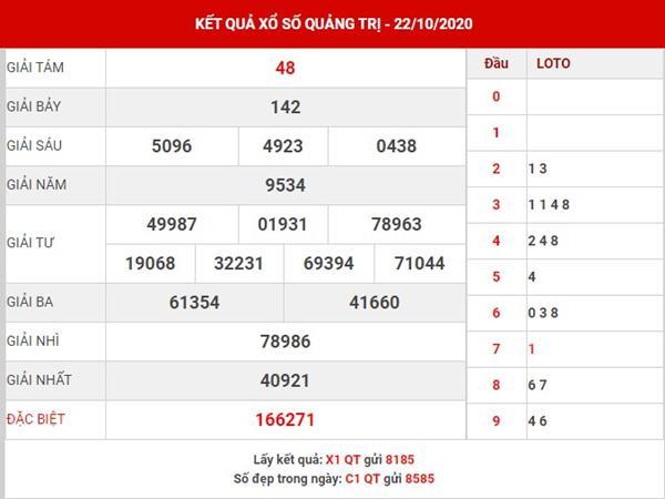 Phân tích KQXS Quảng Trị thứ 5 ngày 29-10-2020