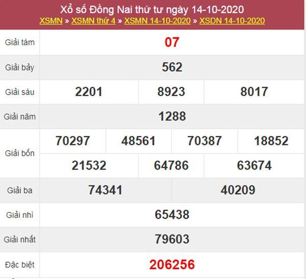 Nhận định KQXS Đồng Nai 21/10/2020 thứ 4 chính xác nhất