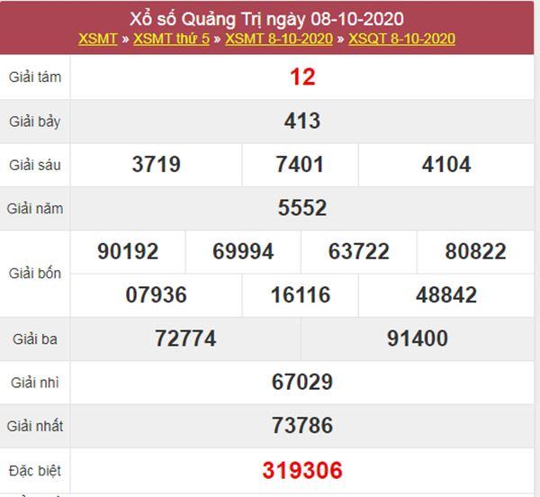 Nhận định KQXS Quảng Trị 15/10/2020 chốt XSQT thứ 5