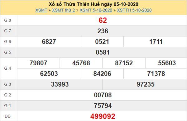Soi cầu XSTTH 12/10/2020 chốt lô Huế thứ 2 tỷ lệ trúng cao