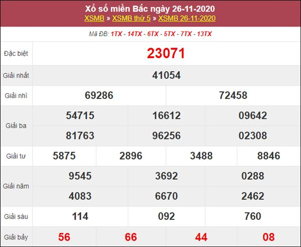 Thống kê XSMB 27/11/2020 chốt số miền Bắc tỷ lệ trúng cao