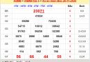 Thống kê XSMB ngày 27/11/2020, thống kê xổ số miền Bắc