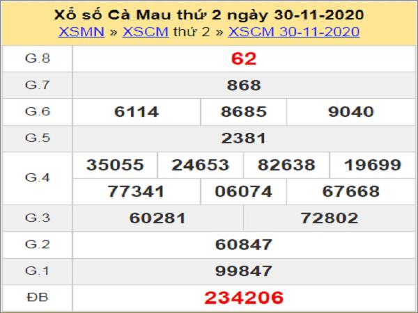 Phân tích XSCM ngày 07/12/2020- xổ số cà mau chuẩn xác