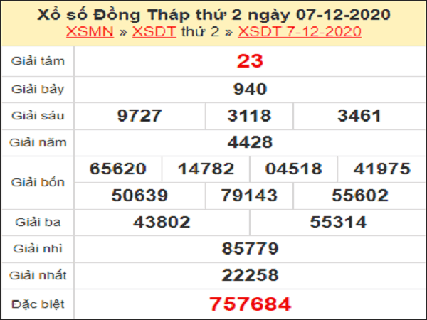 Tổng hợp soi cầu XSDT ngày 14/12/2020 - xổ số đồng tháp