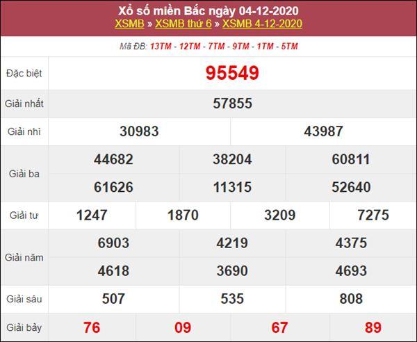 Phân tích XSMB 5/12/2020 chốt đầu đuôi giải đặc biệt hôm nay