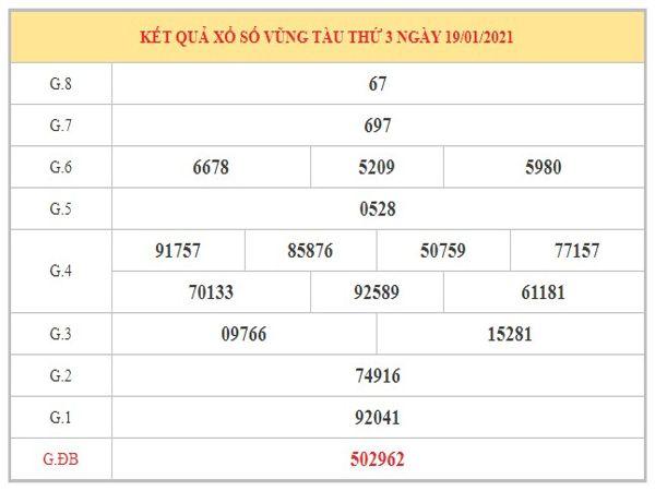 Nhận định KQXSVT ngày 26/1/2021 dựa trên kết quả kì trước