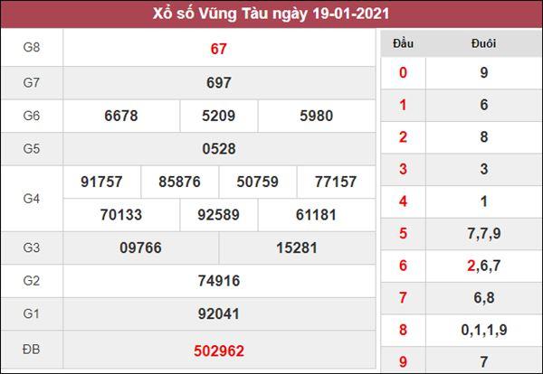 Soi cầu KQXS Vũng Tàu 26/1/2021 chốt số đề thứ 3 siêu chuẩn