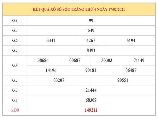 Nhận định KQXSST ngày 24/2/2021 dựa trên kết quả kỳ trước