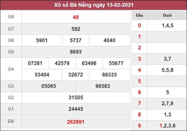 Nhận định KQXS Đà Nẵng 17/2/2021 thứ 4 xác suất trúng cao nhất