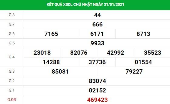 Soi cầu dự đoán XS Đà Lạt Vip ngày 07/02/2021