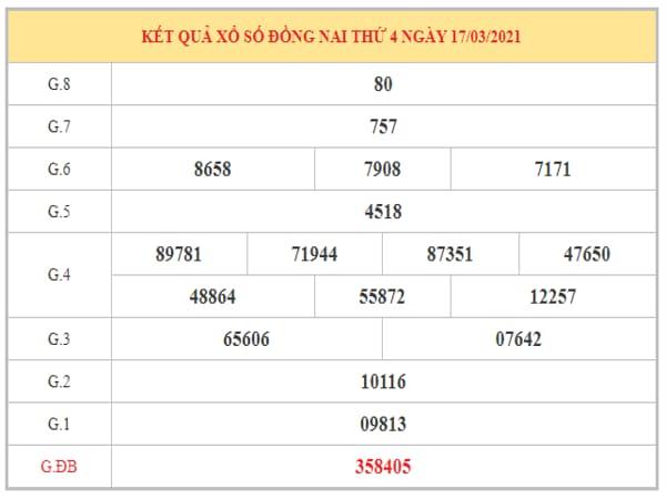 Thống kê KQXSDN ngày 24/3/2021 dựa trên kết quả kì trước