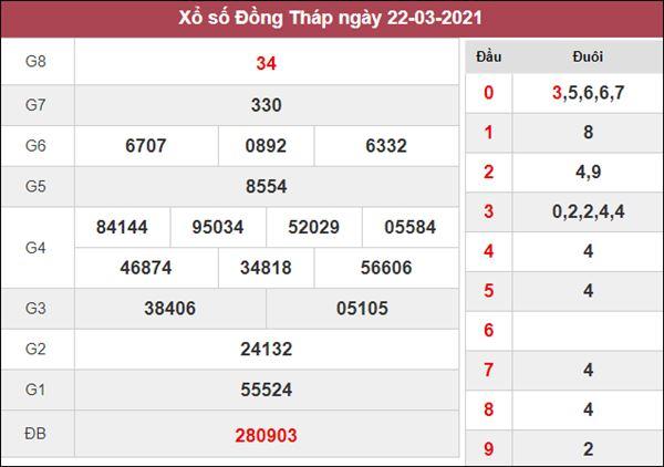 Nhận định KQXS Đồng Tháp 29/3/2021 thứ 2 siêu chuẩn xác