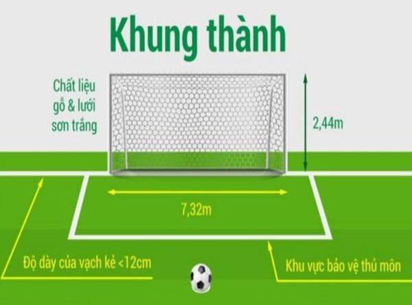 Kích thước khung thành bóng đá theo tiêu chuẩn FIFA