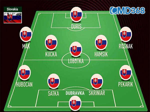 Slovakia sẽ ra sân với sơ đồ chiến thuật thi đấu là 4-5-1