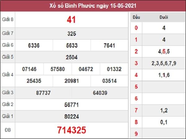 Nhận định XSBP 22/5/2021